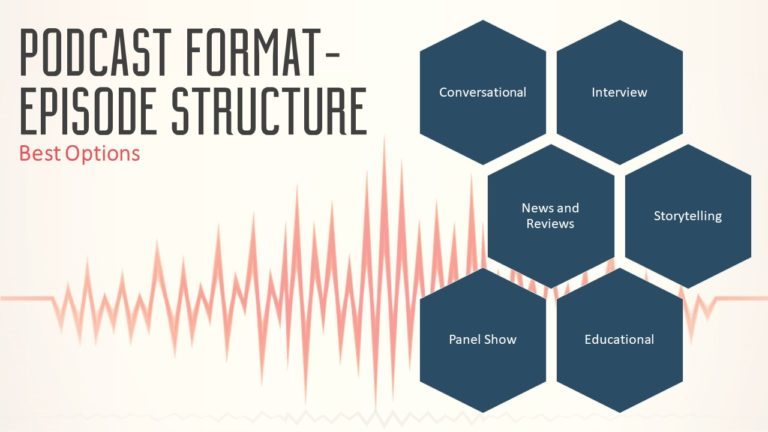 Podcast Format & Episode Structure : Best Options !
