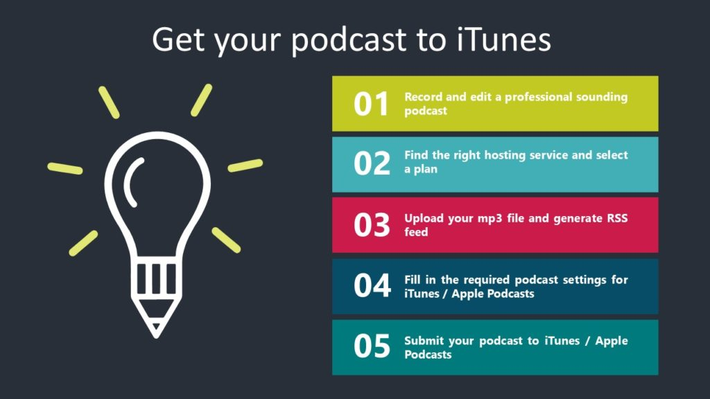 Upload podcast to iTunes / Apple Podcasts